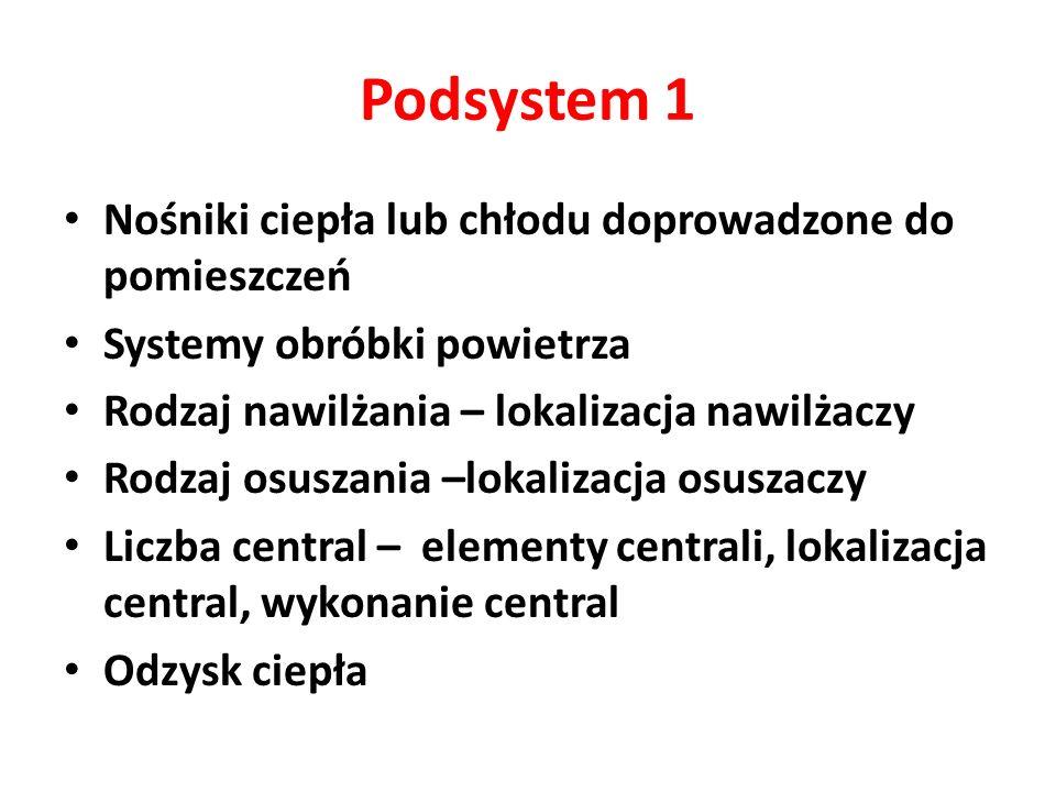 Podsystem 1 Nośniki ciepła lub chłodu doprowadzone do pomieszczeń Systemy obróbki powietrza Rodzaj nawilżania – lokalizacja nawilżaczy Rodzaj osuszani