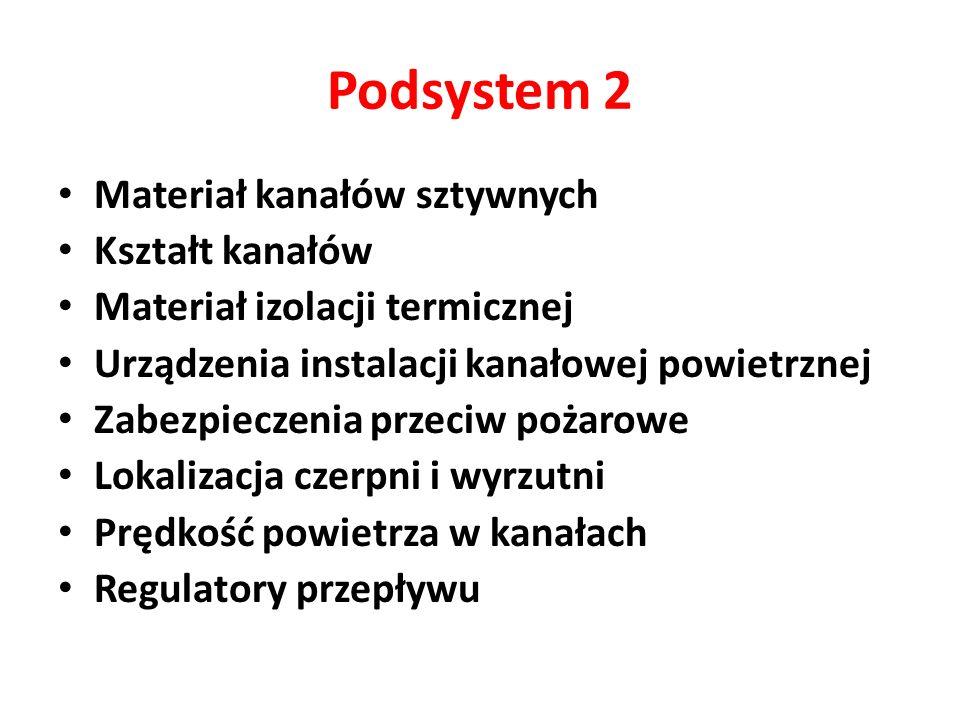 Podsystem 2 Materiał kanałów sztywnych Kształt kanałów Materiał izolacji termicznej Urządzenia instalacji kanałowej powietrznej Zabezpieczenia przeciw