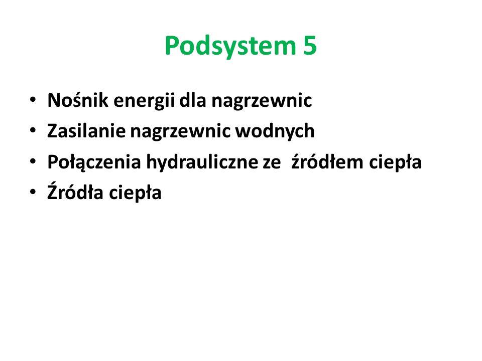 Podsystem 5 Nośnik energii dla nagrzewnic Zasilanie nagrzewnic wodnych Połączenia hydrauliczne ze źródłem ciepła Źródła ciepła