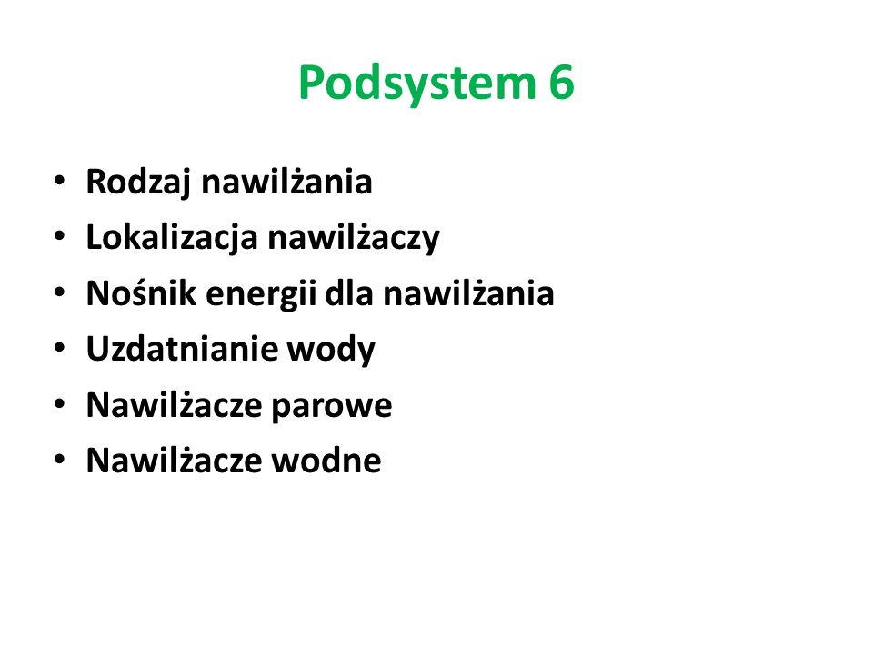 Podsystem 6 Rodzaj nawilżania Lokalizacja nawilżaczy Nośnik energii dla nawilżania Uzdatnianie wody Nawilżacze parowe Nawilżacze wodne