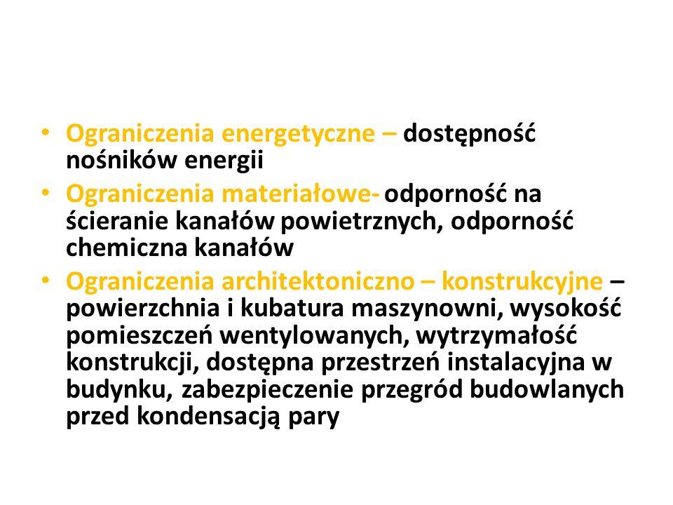 Ograniczenia energetyczne – dostępność nośników energii Ograniczenia materiałowe- odporność na ścieranie kanałów powietrznych, odporność chemiczna kan