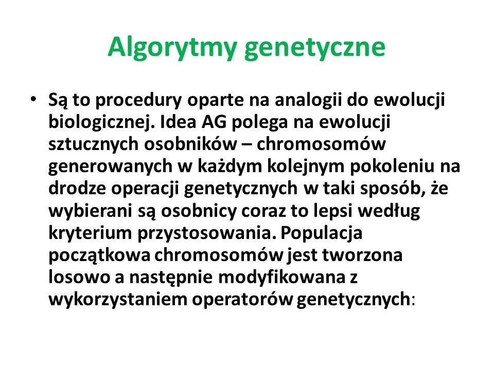 Algorytmy genetyczne Są to procedury oparte na analogii do ewolucji biologicznej. Idea AG polega na ewolucji sztucznych osobników – chromosomów genero