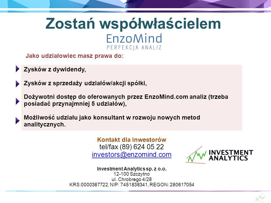 Zostań współwłaścielem Zysków z dywidendy, Zysków z sprzedaży udziałów/akcji spółki, Dożywotni dostęp do oferowanych przez EnzoMind.com analiz (trzeba posiadać przynajmniej 5 udziałów), Możliwość udziału jako konsultant w rozwoju nowych metod analitycznych.