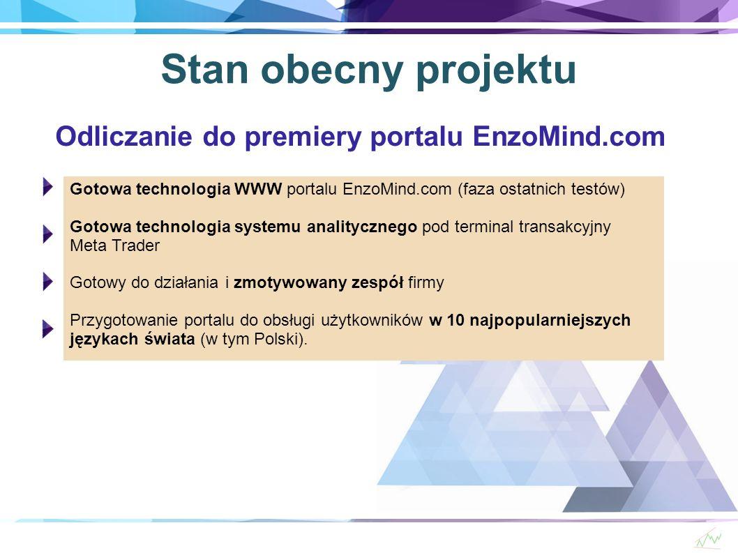 Gotowa technologia WWW portalu EnzoMind.com (faza ostatnich testów) Gotowa technologia systemu analitycznego pod terminal transakcyjny Meta Trader Gotowy do działania i zmotywowany zespół firmy Przygotowanie portalu do obsługi użytkowników w 10 najpopularniejszych językach świata (w tym Polski).