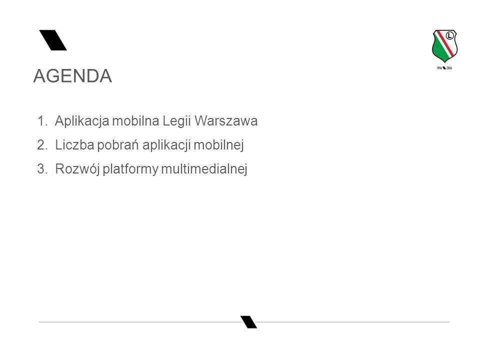 Slide title 70 pt CAPITALS Slide subtitle minimum 30 pt AGENDA 1.Aplikacja mobilna Legii Warszawa 2.Liczba pobrań aplikacji mobilnej 3.Rozwój platformy multimedialnej