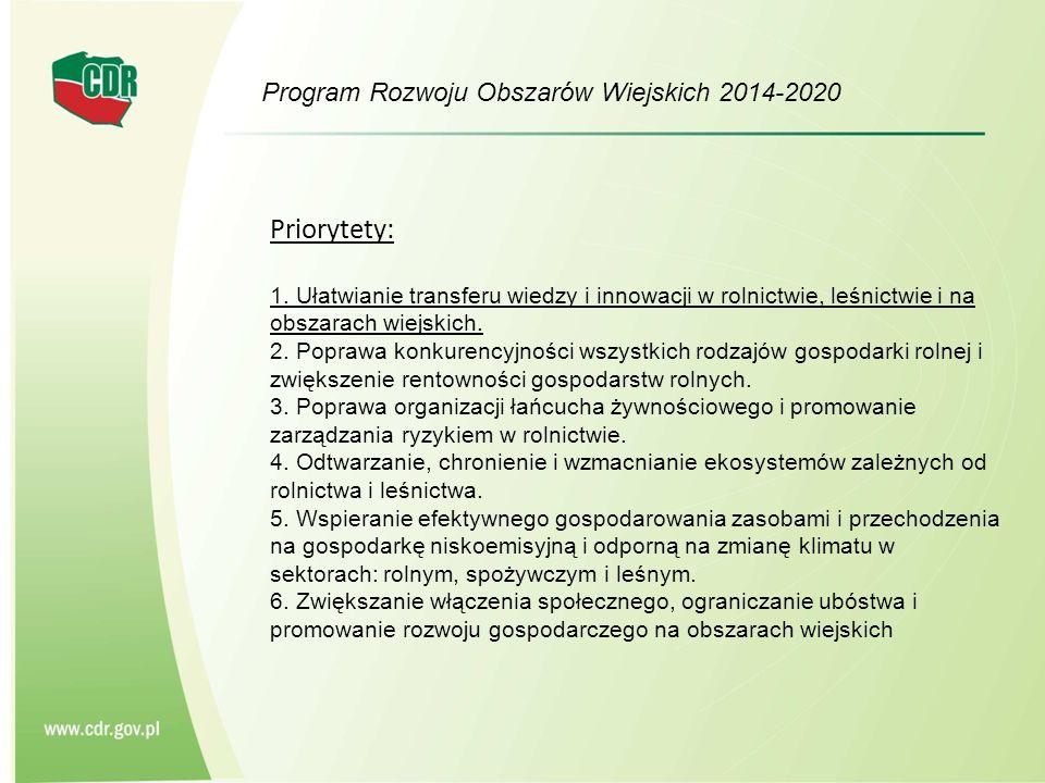 Program Rozwoju Obszarów Wiejskich 2014-2020 Beneficjent Grupy operacyjne na rzecz innowacji utworzone przez co najmniej dwa różne podmioty należące do różnych kategorii wymienionych w pkt.