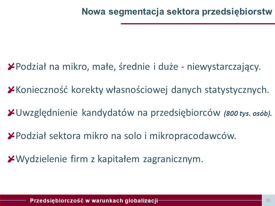 Przedsiębiorczość w warunkach globalizacji 10 Nowa segmentacja sektora przedsiębiorstw Podział na mikro, małe, średnie i duże - niewystarczający. Koni