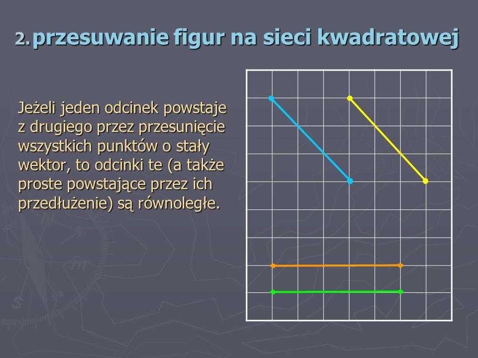 Jeżeli jeden odcinek powstaje z drugiego przez przesunięcie wszystkich punktów o stały wektor, to odcinki te (a także proste powstające przez ich prze