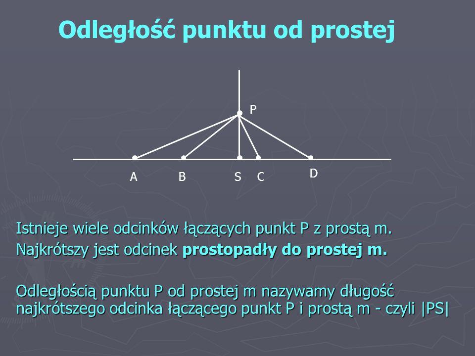 Istnieje wiele odcinków łączących punkt P z prostą m. Najkrótszy jest odcinek prostopadły do prostej m. Odległością punktu P od prostej m nazywamy dłu