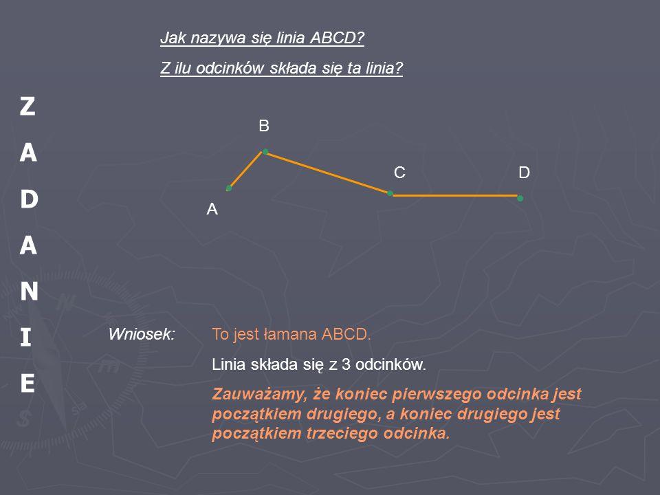 Jak nazywa się linia ABCD? Z ilu odcinków składa się ta linia? A B CD To jest łamana ABCD. Linia składa się z 3 odcinków. Zauważamy, że koniec pierwsz