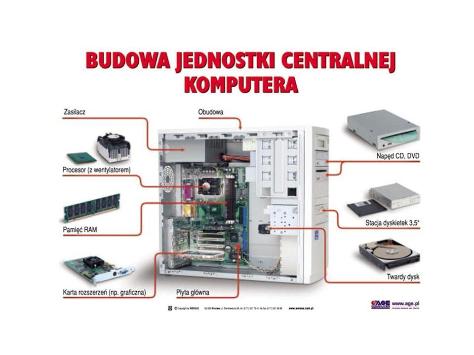PŁYTA GŁÓWNA Na płycie głównej umieszczane są i podłączane wszystkie elementy potrzebne do pracy komputera.