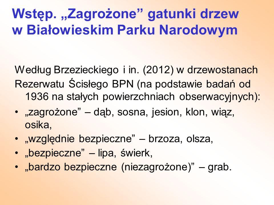 """Wstęp. """"Zagrożone"""" gatunki drzew w Białowieskim Parku Narodowym Według Brzezieckiego i in. (2012) w drzewostanach Rezerwatu Ścisłego BPN (na podstawie"""