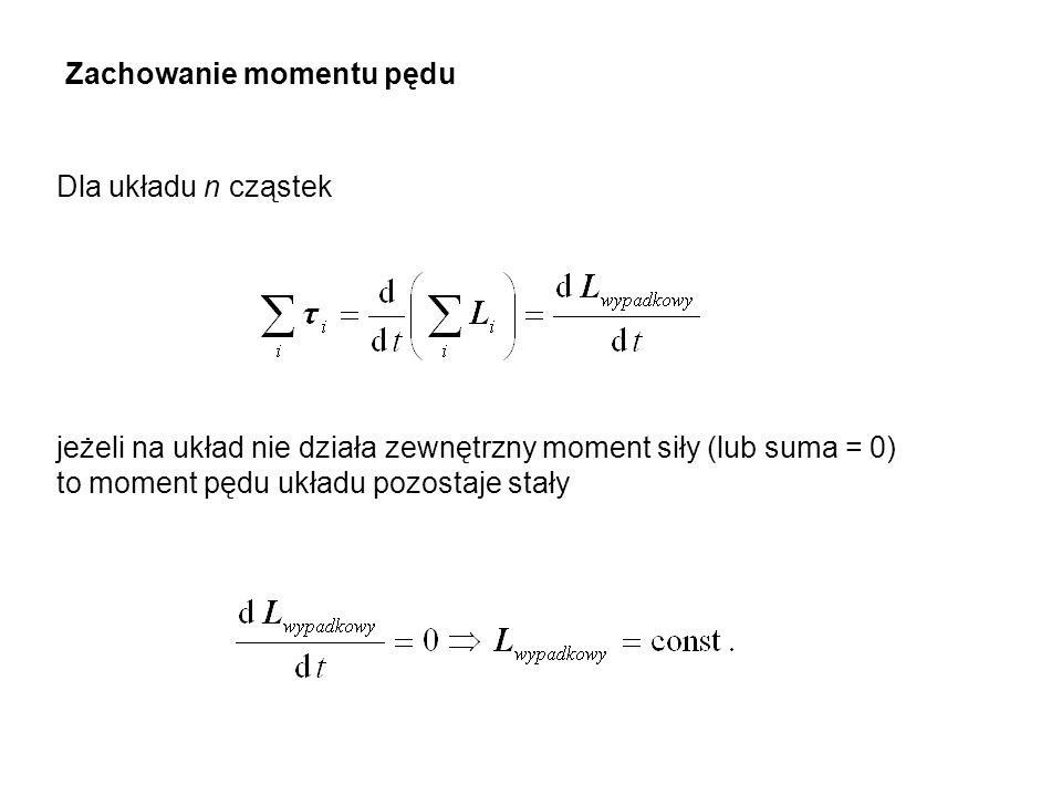 Zachowanie momentu pędu Dla układu n cząstek jeżeli na układ nie działa zewnętrzny moment siły (lub suma = 0) to moment pędu układu pozostaje stały