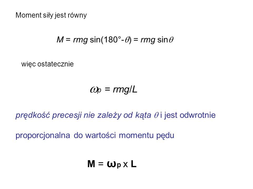 Moment siły jest równy M = rmg sin(180° ‑  ) = rmg sin  więc ostatecznie  p = rmg/L prędkość precesji nie zależy od kąta  i jest odwrotnie proporc