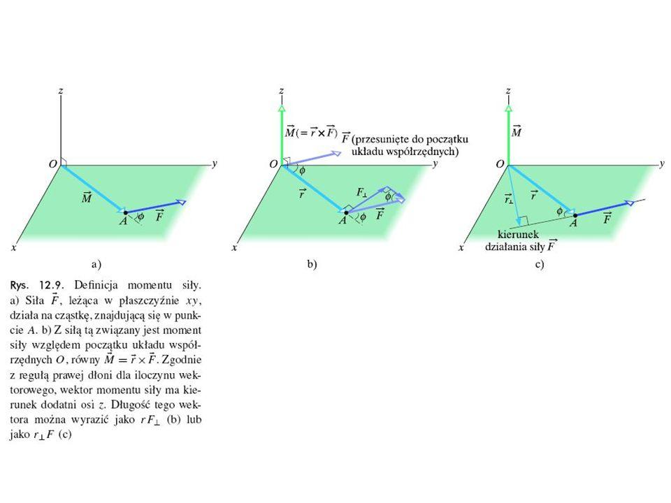 bryła obracająca się ze stałą prędkością kątową  wokół stałej osi w układzie środka masy