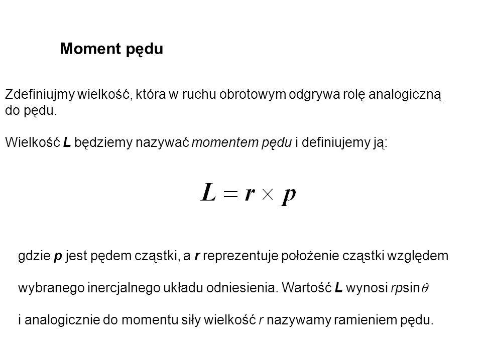 Moment pędu Zdefiniujmy wielkość, która w ruchu obrotowym odgrywa rolę analogiczną do pędu. Wielkość L będziemy nazywać momentem pędu i definiujemy ją