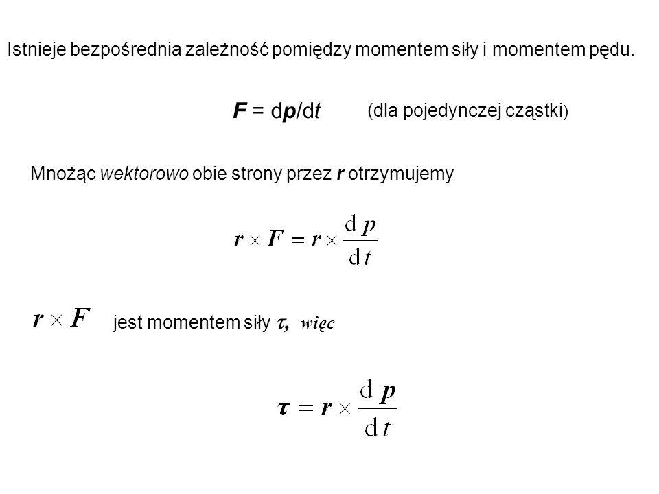 Istnieje bezpośrednia zależność pomiędzy momentem siły i momentem pędu. F = dp/dt (dla pojedynczej cząstki ) Mnożąc wektorowo obie strony przez r otrz