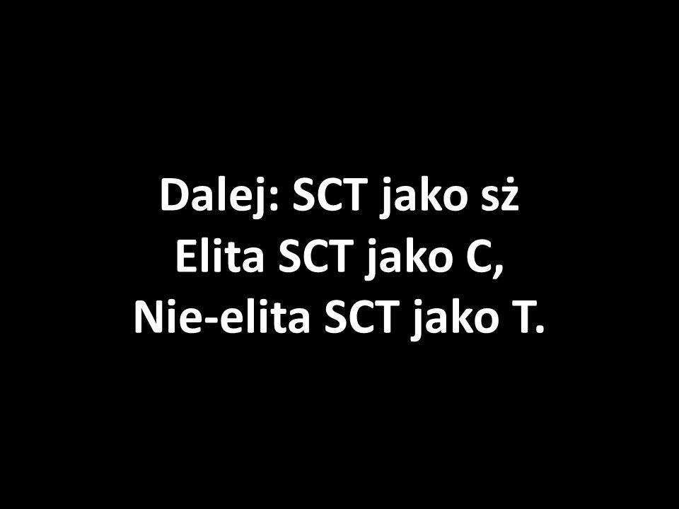 Rozwój homeostatu SCT