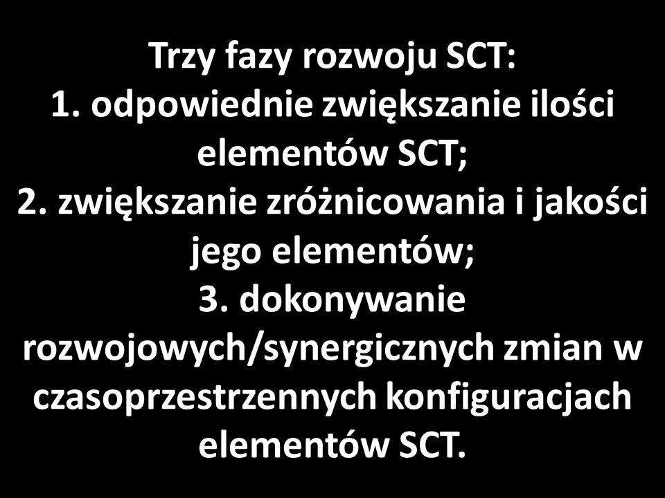 Rozwój SCT a tworzenie informacji Tworzenie informacji polega zatem na podnoszeniu jakości elementów SCT, a następnie dokonywaniu - w odpowiedniej kolejności i w ramach istniejących aktualnie ograniczeń różnorodności - WŁAŚCIWYCH ZMIAN w czasoprzestrzennych konfiguracjach JUŻ ISTNIEJĄCYCH elementów układu: SCT–środowisko.