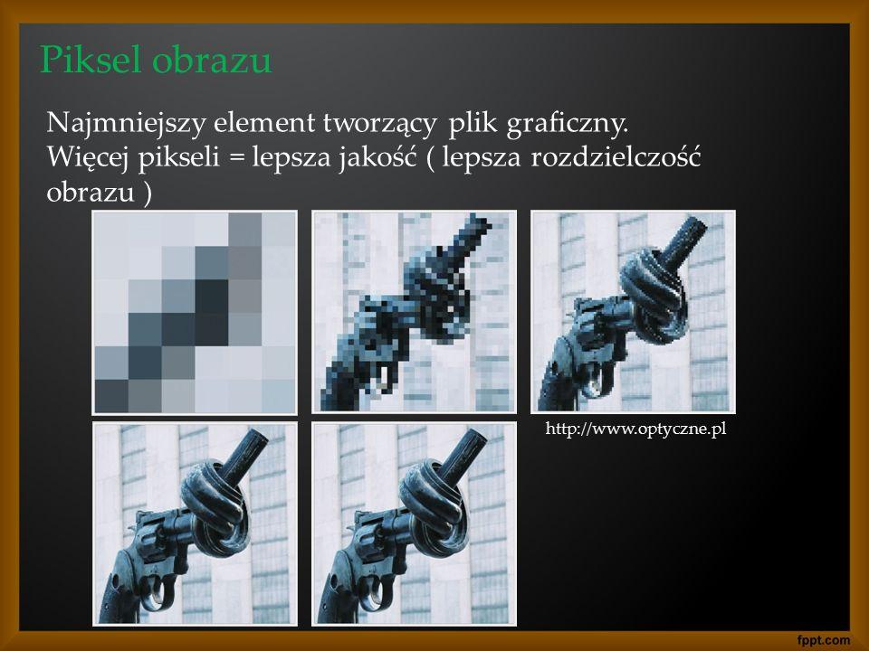 Piksel obrazu Najmniejszy element tworzący plik graficzny. Więcej pikseli = lepsza jakość ( lepsza rozdzielczość obrazu ) http://www.optyczne.pl