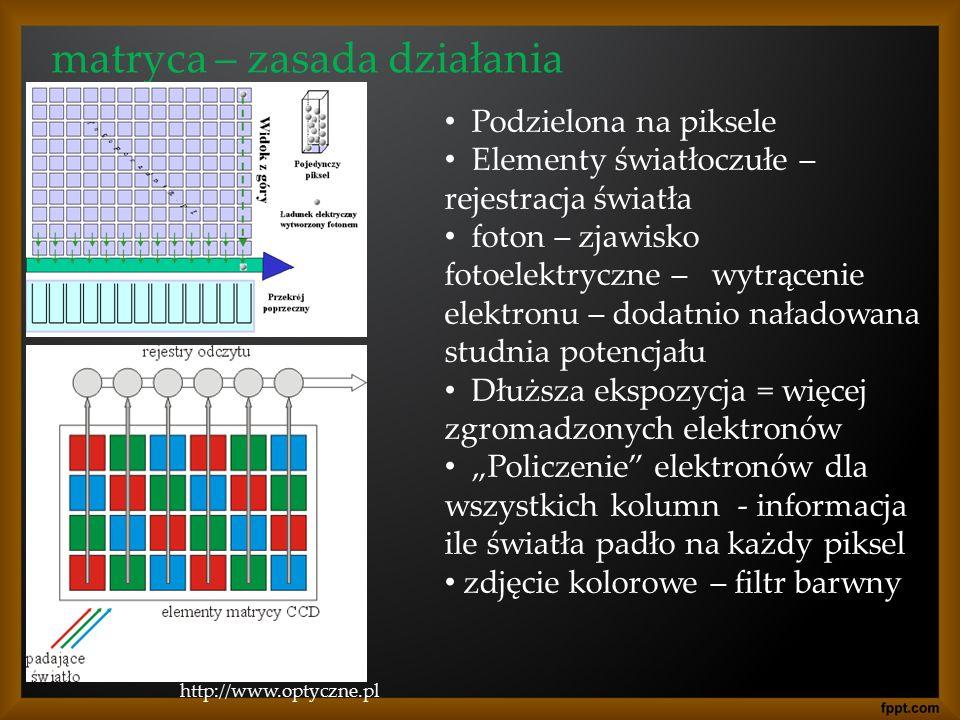 matryca – zasada działania Podzielona na piksele Elementy światłoczułe – rejestracja światła foton – zjawisko fotoelektryczne – wytrącenie elektronu –