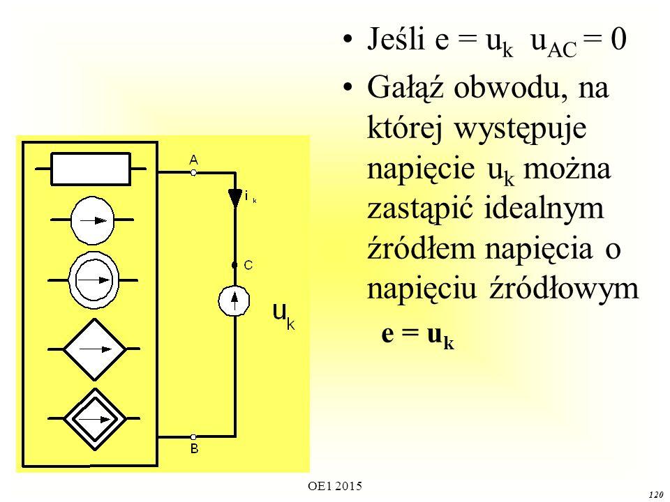 OE1 2015 120 Jeśli e = u k u AC = 0 Gałąź obwodu, na której występuje napięcie u k można zastąpić idealnym źródłem napięcia o napięciu źródłowym e = u k