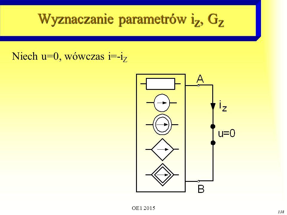 OE1 2015 138 Wyznaczanie parametrów i Z, G Z Niech u=0, wówczas i=-i Z