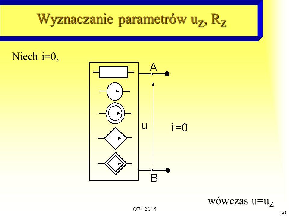 OE1 2015 143 Wyznaczanie parametrów u Z, R Z Niech i=0, wówczas u=u Z