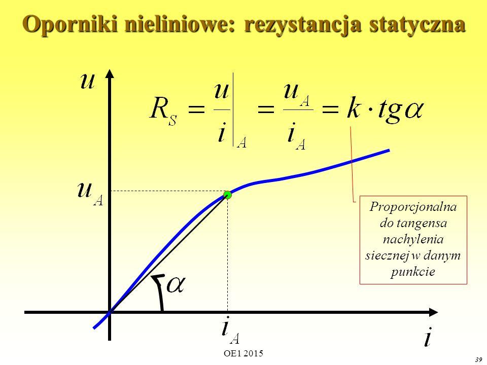 OE1 2015 39 Oporniki nieliniowe: rezystancja statyczna Proporcjonalna do tangensa nachylenia siecznej w danym punkcie