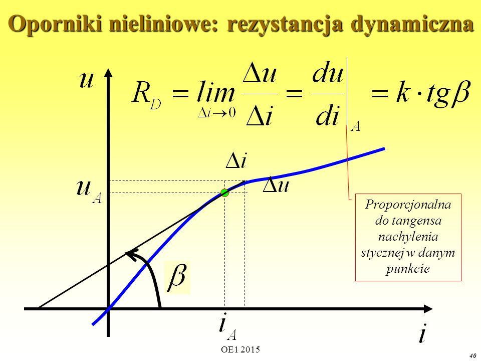 OE1 2015 40 Oporniki nieliniowe: rezystancja dynamiczna Proporcjonalna do tangensa nachylenia stycznej w danym punkcie