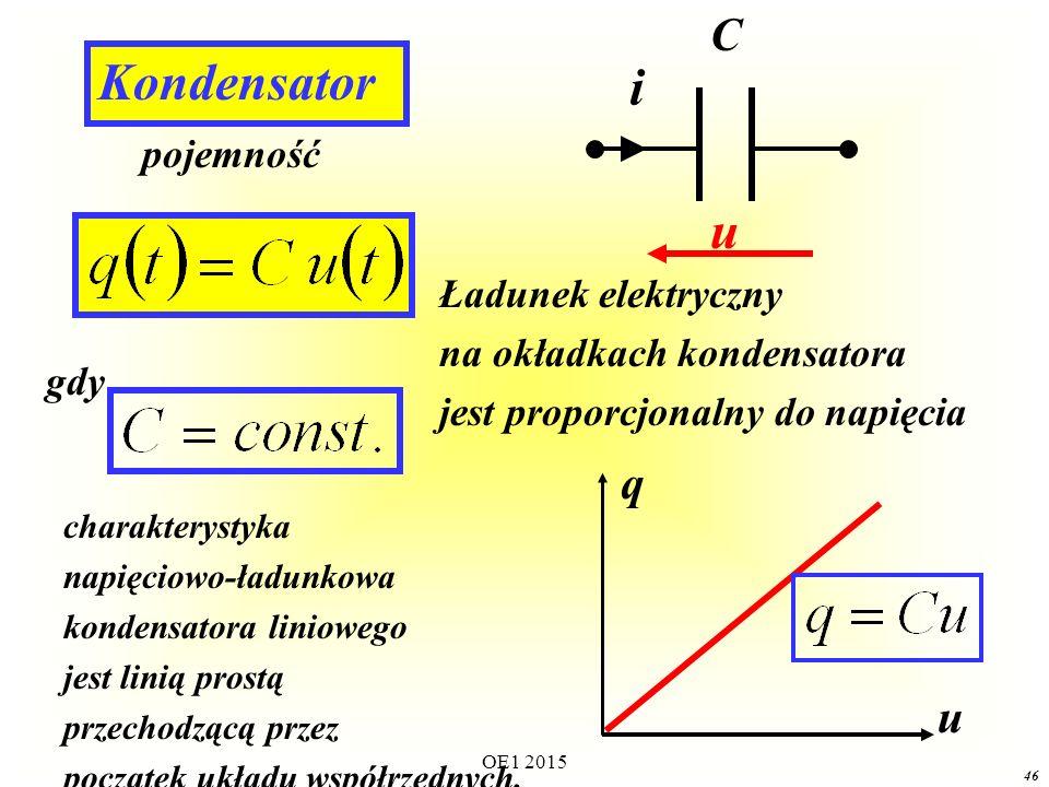 Kondensator C i u Ładunek elektryczny na okładkach kondensatora jest proporcjonalny do napięcia gdy charakterystyka napięciowo-ładunkowa kondensatora liniowego jest linią prostą przechodzącą przez początek układu współrzędnych.