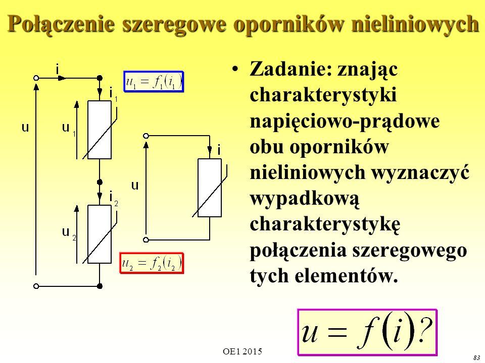OE1 2015 83 Połączenie szeregowe oporników nieliniowych Zadanie: znając charakterystyki napięciowo-prądowe obu oporników nieliniowych wyznaczyć wypadkową charakterystykę połączenia szeregowego tych elementów.