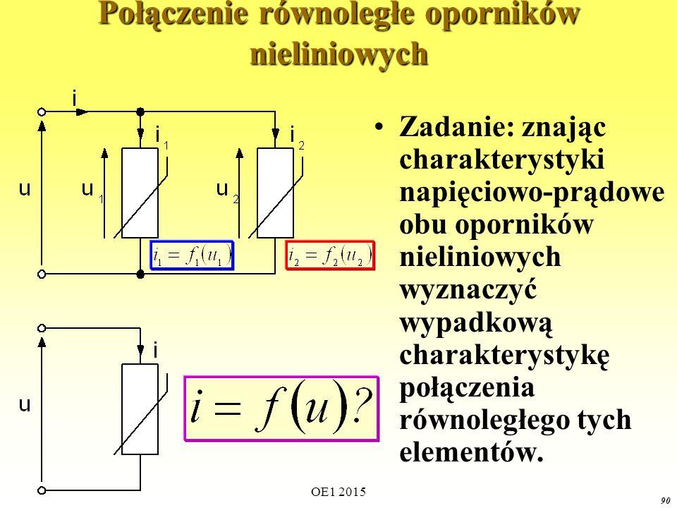 OE1 2015 90 Połączenie równoległe oporników nieliniowych Zadanie: znając charakterystyki napięciowo-prądowe obu oporników nieliniowych wyznaczyć wypadkową charakterystykę połączenia równoległego tych elementów.