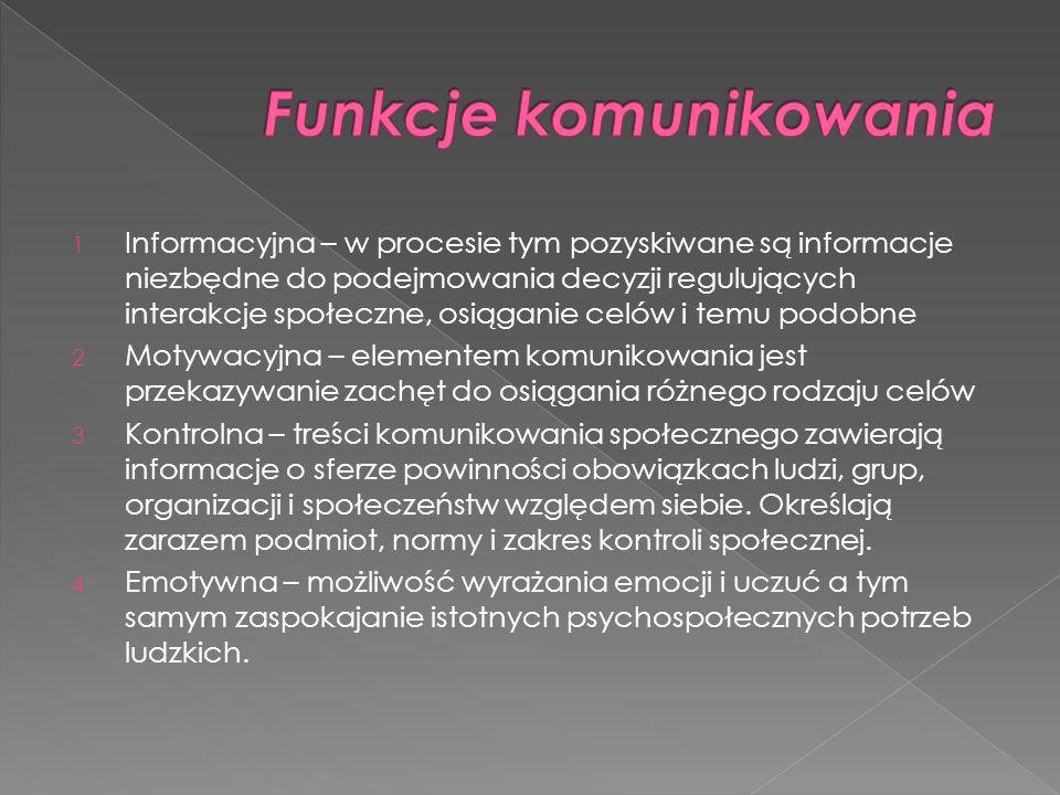 1 komunikacja z użyciem języka naturalne go, czyli mowy jako środka komunikacji.
