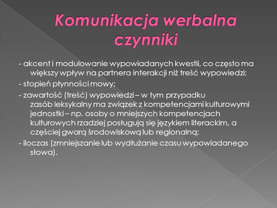 1Mowa ciała, język ciała, komunikacja niewerbalna – zespół niewerbalnych komunikatów nadawanych i odbieranych przez ludzi na wszystkich niewerbalnych kanałach jednocześnie.