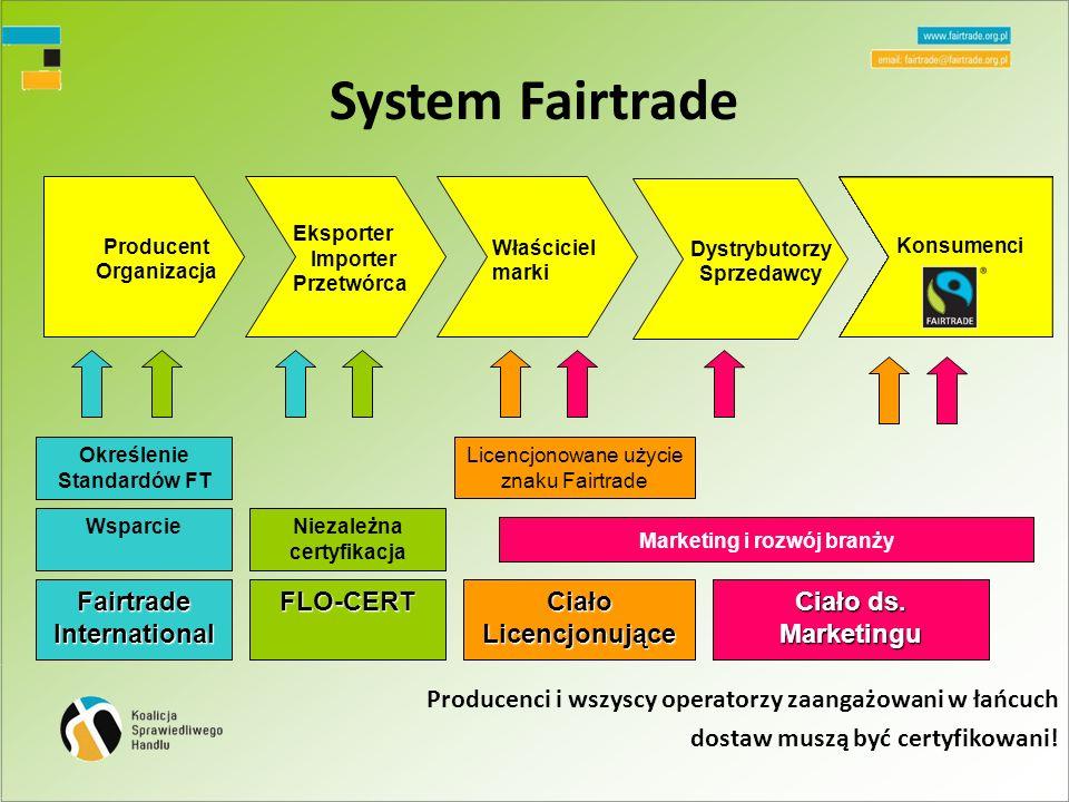 System Fairtrade Wsparcie Fairtrade International Określenie Standardów FT Producent Organizacja Eksporter Importer Przetwórca Właściciel marki Dystrybutorzy Sprzedawcy Producenci i wszyscy operatorzy zaangażowani w łańcuch dostaw muszą być certyfikowani.