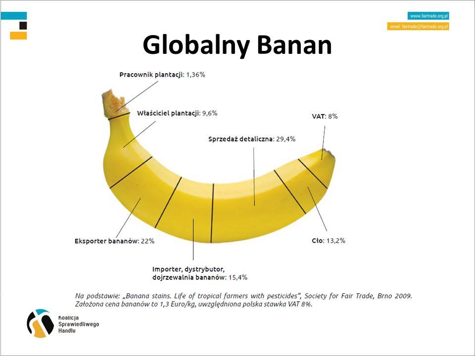 Jak uzyskać zgodę na wykorzystanie znaku do promocji Fairtrade w Polsce.