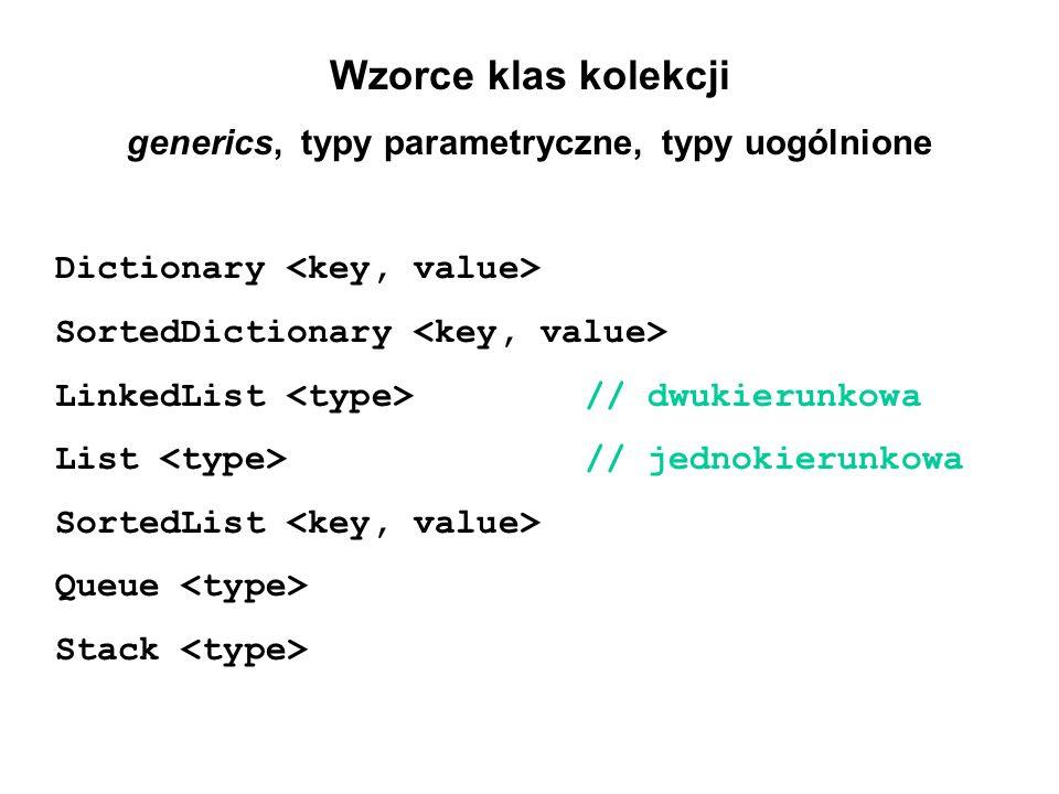 Wzorce klas kolekcji generics, typy parametryczne, typy uogólnione Dictionary SortedDictionary LinkedList // dwukierunkowa List // jednokierunkowa SortedList Queue Stack