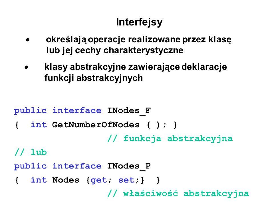 Interfejsy  określają operacje realizowane przez klasę lub jej cechy charakterystyczne  klasy abstrakcyjne zawierające deklaracje funkcji abstrakcyjnych public interface INodes_F { int GetNumberOfNodes ( ); } // funkcja abstrakcyjna // lub public interface INodes_P { int Nodes {get; set;} } // właściwość abstrakcyjna