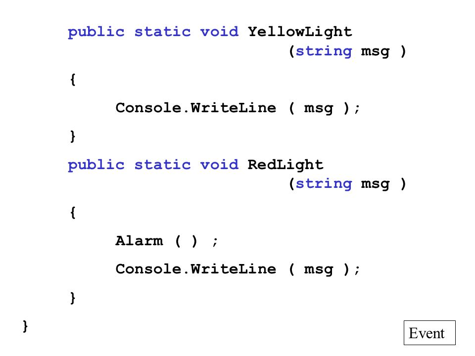 public static void YellowLight (string msg ) { Console.WriteLine ( msg ); } public static void RedLight (string msg ) { Alarm ( ) ; Console.WriteLine ( msg ); } Event