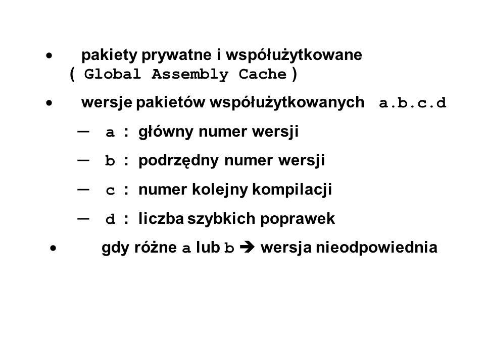  pakiety prywatne i współużytkowane ( Global Assembly Cache )  wersje pakietów współużytkowanych a.b.c.d ─ a : główny numer wersji ─ b : podrzędny numer wersji ─ c : numer kolejny kompilacji ─ d : liczba szybkich poprawek  gdy różne a lub b  wersja nieodpowiednia