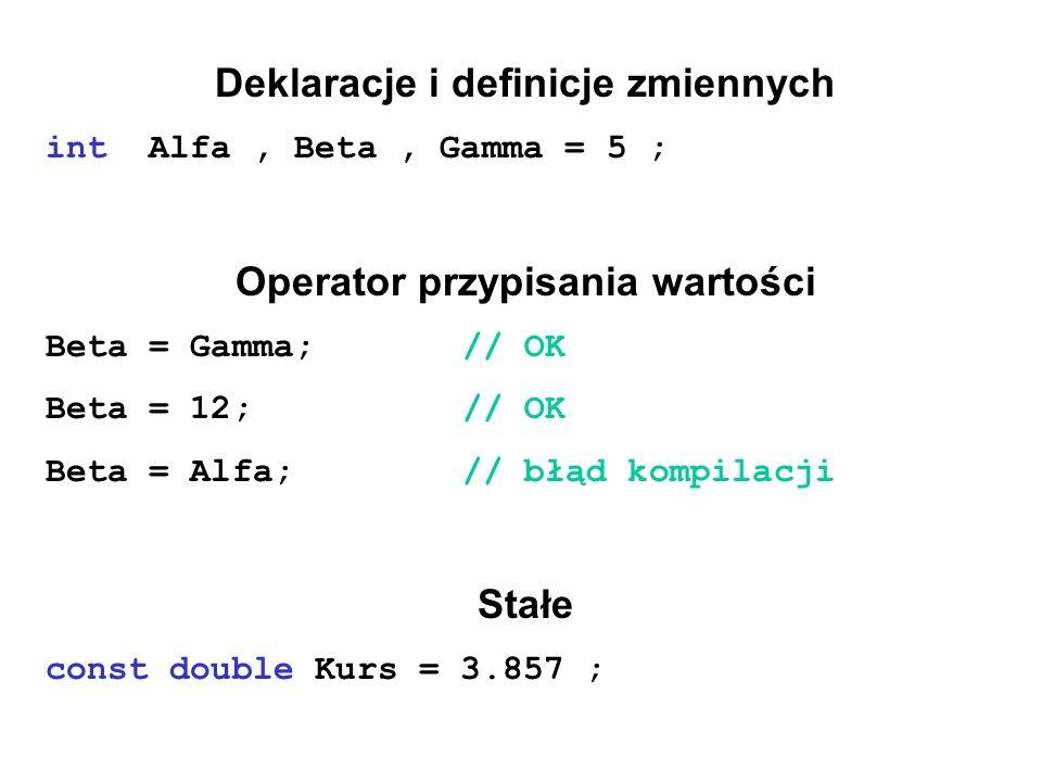 Deklaracje i definicje zmiennych int Alfa, Beta, Gamma = 5 ; Operator przypisania wartości Beta = Gamma;// OK Beta = 12;// OK Beta = Alfa; // błąd kompilacji Stałe const double Kurs = 3.857 ;