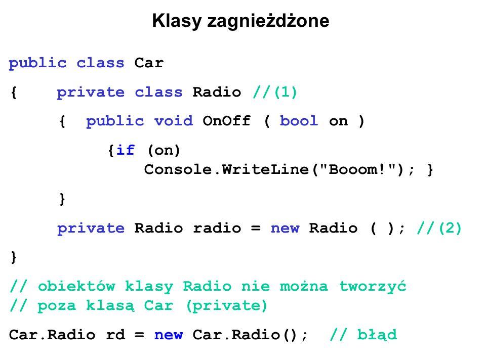 Klasy zagnieżdżone public class Car { private class Radio//(1) { public void OnOff ( bool on ) {if (on) Console.WriteLine( Booom! ); } } private Radio radio = new Radio ( ); //(2) } // obiektów klasy Radio nie można tworzyć // poza klasą Car (private) Car.Radio rd = new Car.Radio(); // błąd
