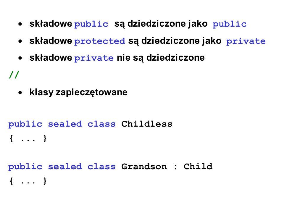  składowe public są dziedziczone jako public  składowe protected są dziedziczone jako private  składowe private nie są dziedziczone //  klasy zapieczętowane public sealed class Childless {...