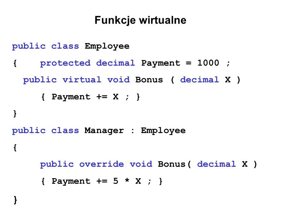 Funkcje wirtualne public class Employee {protected decimal Payment = 1000 ; public virtual void Bonus ( decimal X ) { Payment += X ; } } public class Manager : Employee { public override void Bonus( decimal X ) { Payment += 5 * X ; } }