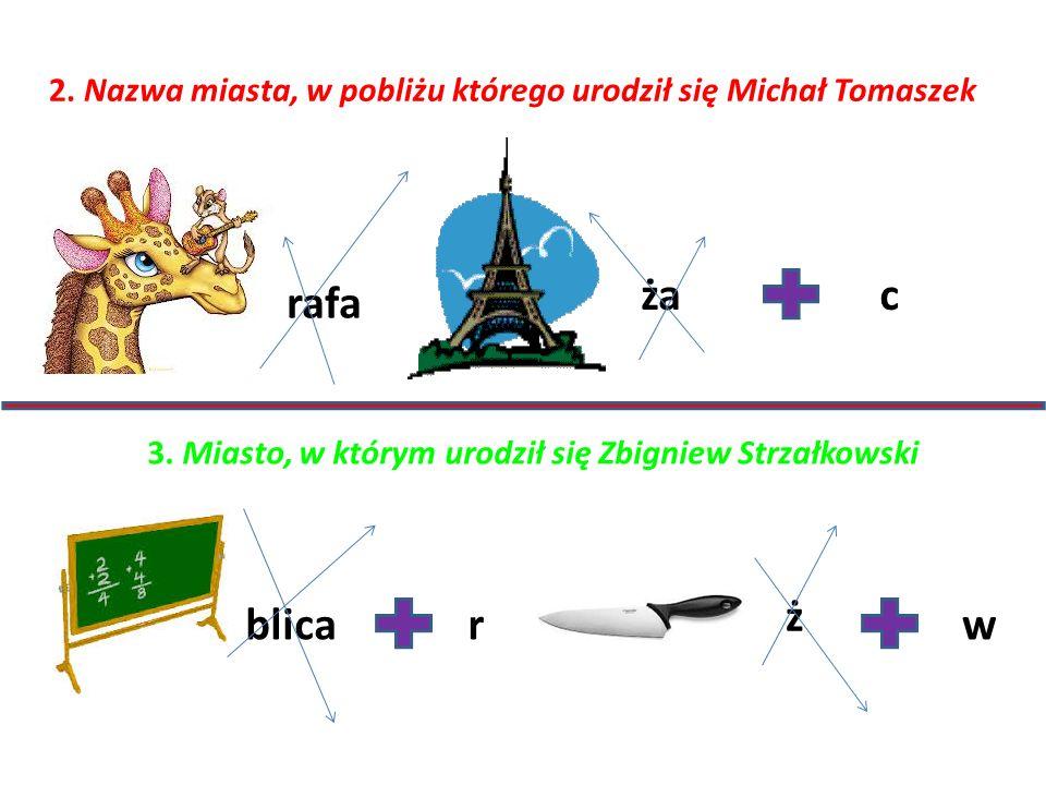 2. Nazwa miasta, w pobliżu którego urodził się Michał Tomaszek rafa żac 3. Miasto, w którym urodził się Zbigniew Strzałkowski blicar ż w