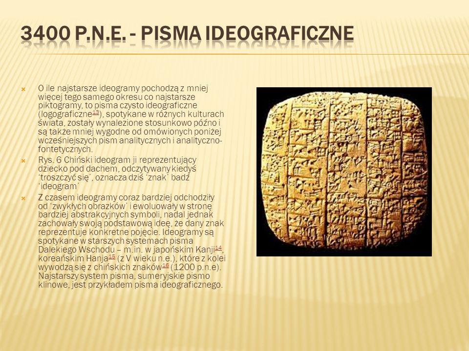  O ile najstarsze ideogramy pochodzą z mniej więcej tego samego okresu co najstarsze piktogramy, to pisma czysto ideograficzne (logograficzne 13 ), s