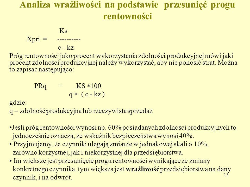 13 Analiza wrażliwości na podstawie przesunięć progu rentowności Ks Xpri = ---------- c - kz Próg rentowności jako procent wykorzystania zdolności pro