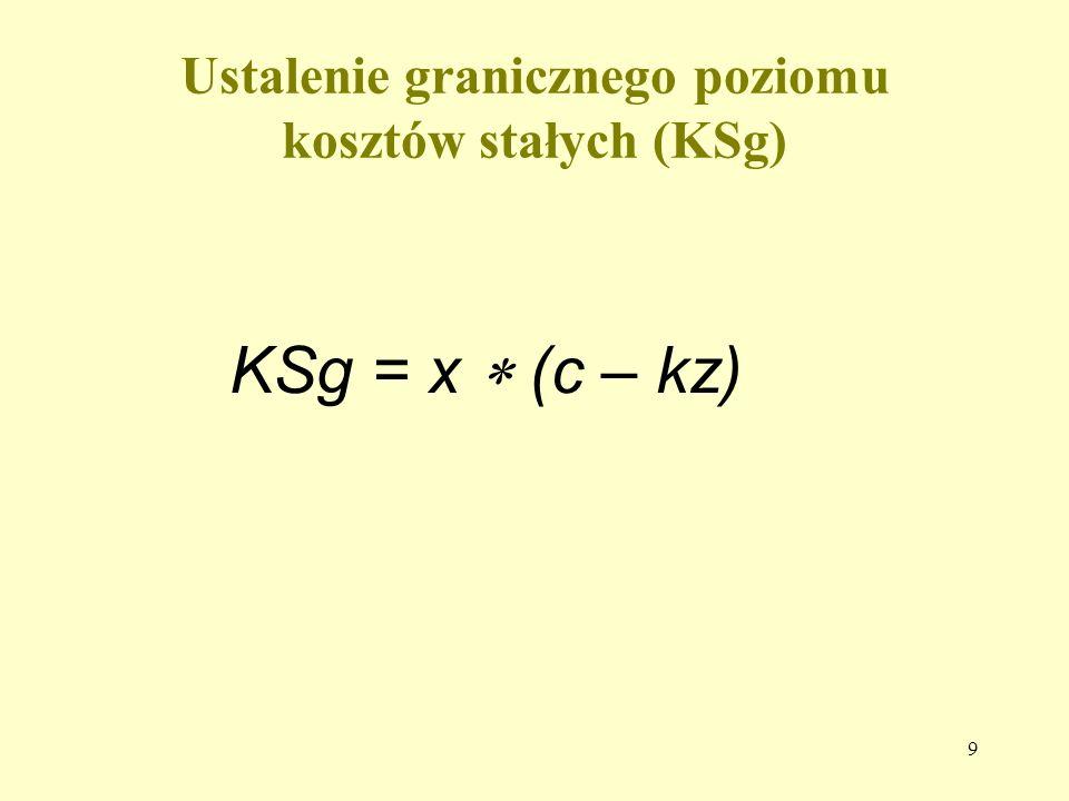 9 Ustalenie granicznego poziomu kosztów stałych (KSg) KSg = x  (c – kz)