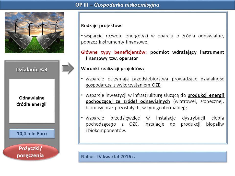 OP III – Gospodarka niskoemisyjna Działanie 3.3 Odnawialne źródła energii 10,4 mln Euro Rodzaje projektów: wsparcie rozwoju energetyki w oparciu o źró